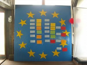 Scambio Giovanile Europeo in Romania